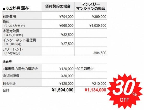 7 months jp jp-2